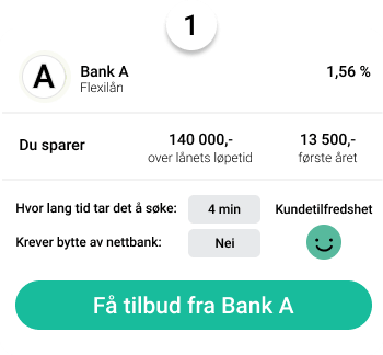 Beste banktilbud_Renteradar